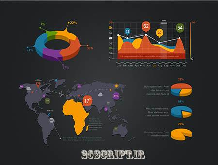 دانلود PSD کیت آمار Infographic