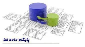 حل مشکل حروف فارسی در دیتابیس mysql