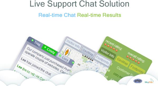 اسکریپت پشتیبانی آنلاین PHP Live Support v4.3.5