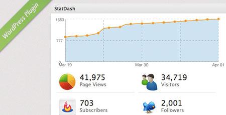 نمایش آمار بازدید وب سایت با افزونه StatDash وردپرس