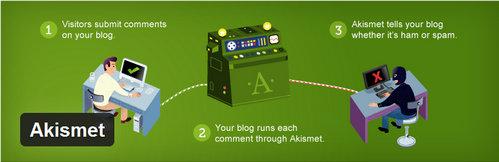جلوگیری از انتشار دیدگاه های اسپم در وردپرس افزونه Akismet