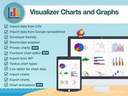 ایجاد نمودار های حرفه ای در وردپرس با افزونه Visualizer Pro