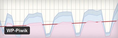 افزونه آمارگیر حرفه ای WP-Piwik برای وردپرس