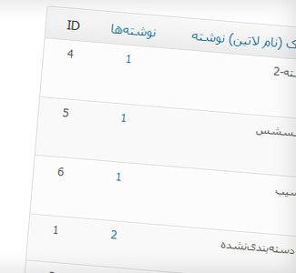 افزونه وردپرس نمایش ID قسمت های مختلف