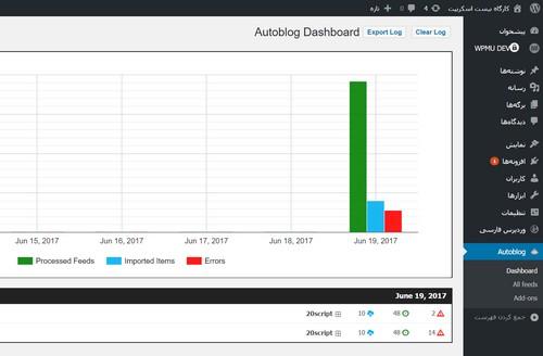 افزونه خبرخوان وردپرس Autoblog نسخه 4.1.1
