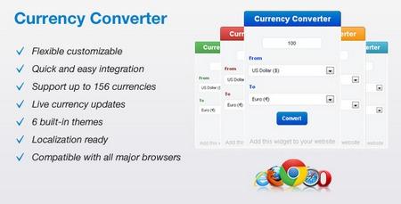 اسکریپت تبدیل واحد های پولی به یکدیگر Currency Converter