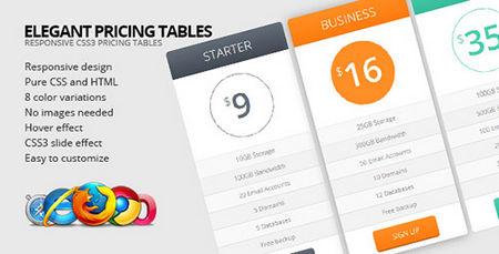 جدول قیمت گذاری زیبا Elegant Pricing Tables