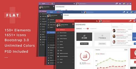 قالب HTML مدیریت وب سایت Flat Plus نسخه 1.2.3