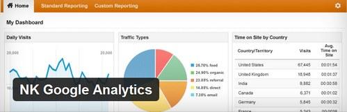 افزونه مکمل گوگل آنالیز در وردپرس NK Google Analytics