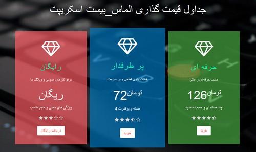 دانلود جداول قیمت گذاری واکنش گرا و فارسی الماس