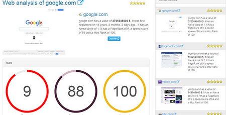 اسکریپت ارزیابی وب سایت با Worthy