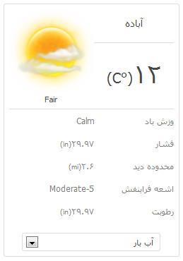 دانلود افزونه آب و هوا فارسی برای وردپرس