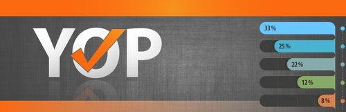 رای گیری پیشرفته در وردپرس با افزونه YOP Poll