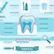 طرح لایه باز اینفوگرافیک دندان و دندانپزشکی با فرمت PSD , AI , EPS