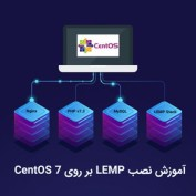 How-to-Install-LEMP-ON-CentOS-7-20script