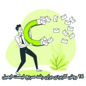 Ways-to-Grow-Your-Email-List-Faster-20script