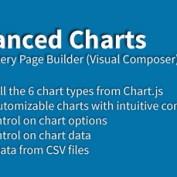 ایجاد نمودار های حرفه ای در صفحه ساز WPBakery با افزونه Advanced Charts