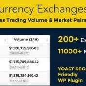 افزونه نمایش لیست مبادلات ارزهای رمزنگاری در وردپرس Cryptocurrency Exchanges List Pro