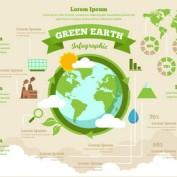 طرح لایه باز اینفوگرافیک زمین سبز به صورت وکتور