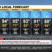 دانلود پروژه آماده افتر افکت پیش بینی هوا Weather Forecast