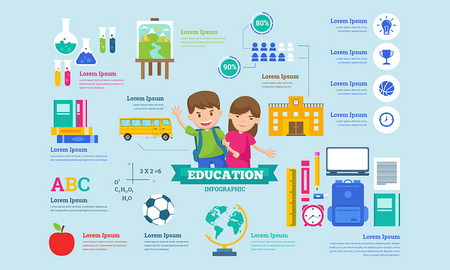 طرح وکتور اینفوگرافیک وسایل کمک آموزشی ویژه مدارس