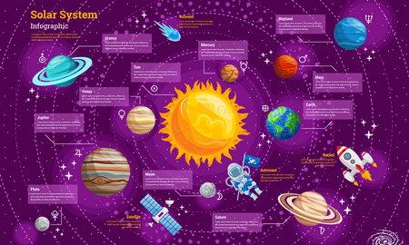 دانلود طرح لایه باز اینفوگرافیک منظومه شمسی