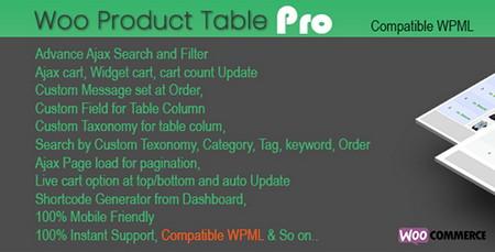 افزونه جدول سفارش محصولات ووکامرس Woo Products Table Pro