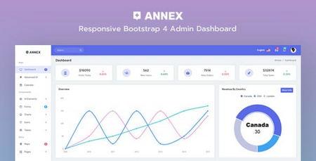 دانلود قالب HTML بخش مدیریت وب سایت Annex