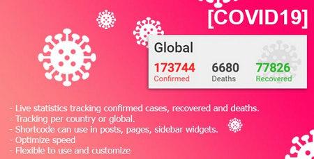 افزونه نمایش آمار مبتلایان به ویروس کرونا COVID19
