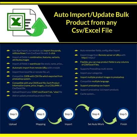 افزونه درون ریزی و بروزرسانی دسته جمعی محصولات در پرستاشاپ Import/Update Bulk Product
