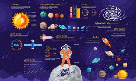 قالب لایه باز اینفوگرافیک فضا ، کهکشان ، سیارات و منظومه شمسی
