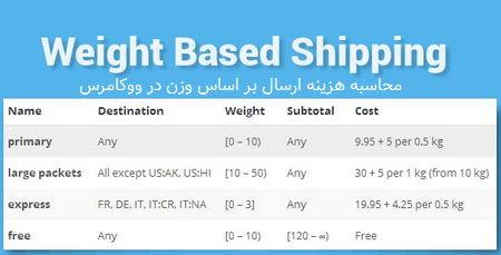 محاسبه هزینه ارسال بر اساس وزن در ووکامرس با افزونه WooCommerce Weight Based Shipping